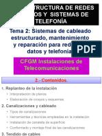 Tema 2 Sistemas de Cableado Estructurado, Mantenimiento y Reparación Para Redes de Datos y TELEFONIA