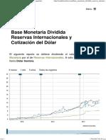 Base Monetaria Divida Reservas Internacionales Argentina