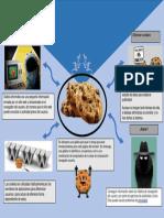 DOO Infograma