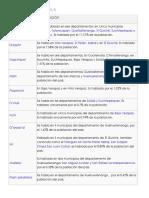 22 Idiomas de Guatemala Solo Texto