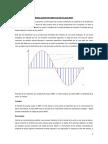 Modulación Analogica de Pulsos