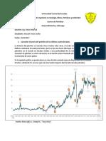 Emprendimiento Precio Petroleo