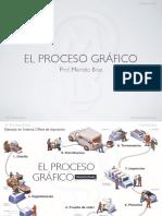 02-El Proceso Grafico