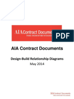 AIA Contract Documents-Design-Build Relationship Diagrams(2014.05)