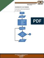 Diagrama de Flujo_construccion_danya Mora