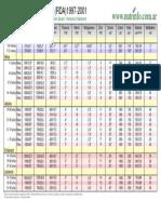 RDA Minerales 2001.pdf