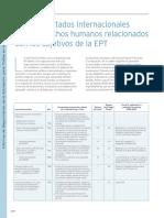 Algunos Tratados Internacionales Sobre Derechos Humanos Relacionados Con Los Objetivos de La EPT