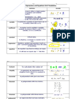 algebraic expressions and equations unit vocabulary   filled in