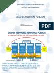 CICLO DE POLITICAS PUBLICAS E.P ECONOMIA UNH 2017..pdf
