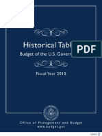 Historical Tables 2010 Federal Budget