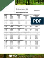 NPI Sortimentsoversigt November 2017