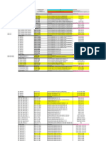 Parametros de Regulacion 1-FEB-2010