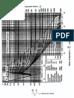 Diagrama de moody modificado diagrama de moodypdf ccuart Image collections