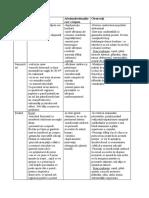 pozitiile pacientului.docx