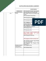 Daftar Program Kerja MPO