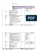planificarea integrata a Uni 1 sapt IV clasa a 2 a 2017-2018