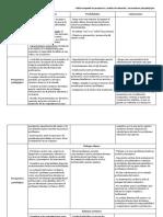 Análisis comparado de perspectivas y modelos de orientación y asesoramiento psicopedagógico.