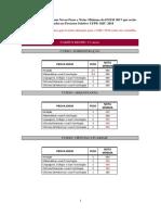 Pesos_e_notas_minimas_ENEM_UFPE_2017__Mudancas_nos_cursos_09.05.17.pdf
