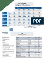 Gamme Plastique Mecanique PDF