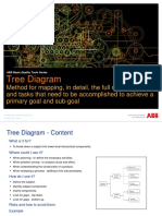 9akk105151d0108_tree diagram.ppt