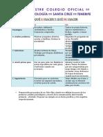 AC9 qué Sí que No .pdf