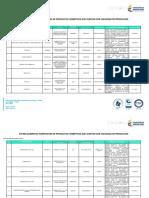 Base de Establecimientos Publicacion Marzo 2015 -Ccp Cosméticos