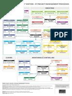 PMBOK Guide 5th Edition - Processes.pdf