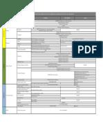 Matriz de Planificación Estratégica