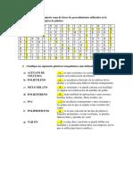 Localiza en La Siguiente Sopa de Letras Los Procedimientos Utilizados en La Fabricación de Objetos de Plástico