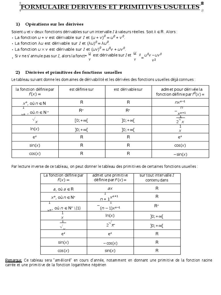 Formulaire Fonctions Usuelles Fonctionnalites Et Modelisations Algebre