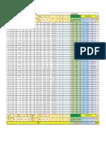 Sample Block Calculation