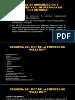 Manual de Organización y Funciones y La Importancia