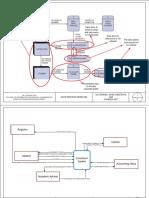 Data Process Modeling