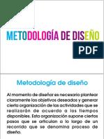 Metodologia de Dis