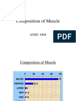 8._Composition_of_Muscle.pptx