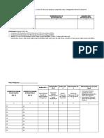 Cara Membuat Lk1 Analisis Skl Ki Kd
