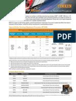 10410_Manual Wheel Bearing Adj Procedures Sell Sheet