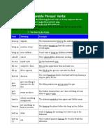 Phrasal Verbs Lists