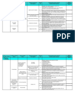 85999153-Gasification-Guide-Check-List-Final.pdf