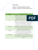 informe  caracterizacion de polimeros n° 4 auner PARA INVIAR