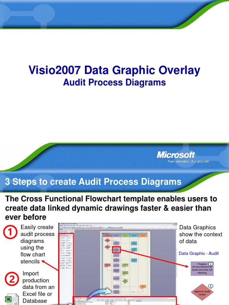Audit Process ppt