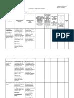 Compliance Audit Action Plan Catalog Final Edited