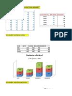 Statistics Tutorial Learning