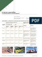 EN ISO 12944 výňatok BESA firma.pdf