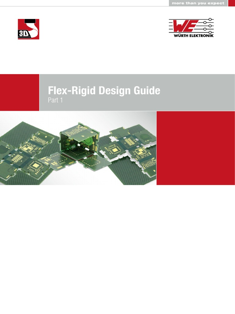 Download flex circuitry design guide | all flex inc.