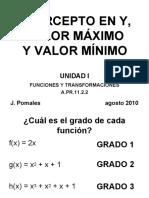 INTERCEPTO EN Y VALOR MÁXIMO VALOR MÍNIMO version blanco y negro