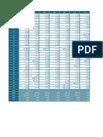 Datos Meteorologicos de Viento Potosi Aeropuerto 2010-2015