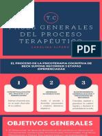 Fases Generales Del Proceso Terapéutico