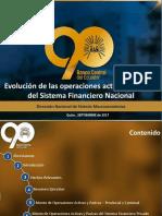 Evolución de las operaciones activas y pasivas del Sistema Financiero Nacional