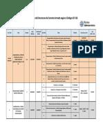 Programación de CO Sismo Concreto (Julio 2017)